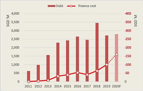 debt.png