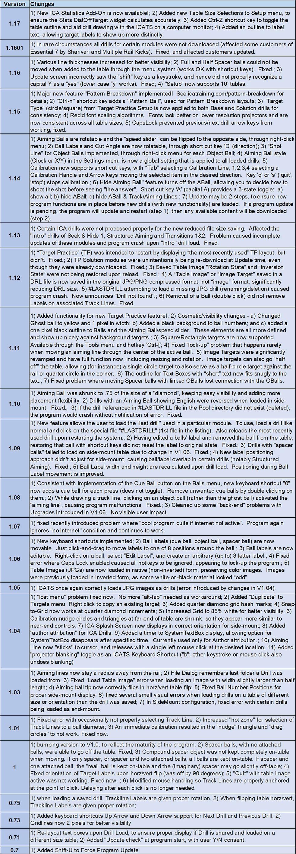 Release Notes V1.17.png