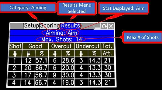 Aim Results Menu.png