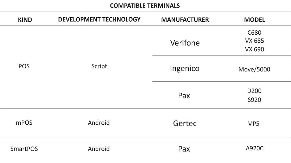 tabela EN 2 - Copia.png