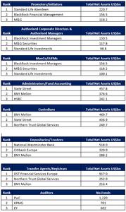 UK Fund Report 2018 Ranking