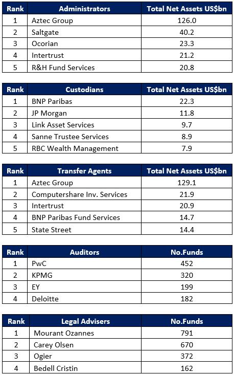 Jersey Service Provider Rankings 2018