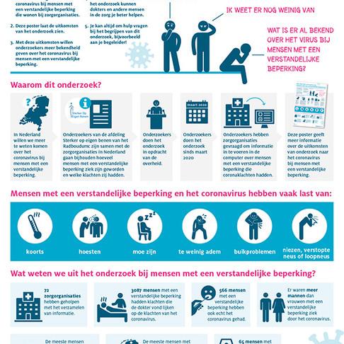 Makkelijk Lezen factsheet beschikbaar!- het coronavirus bij mensen met een verstandelijke beperking