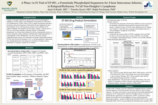 SciTech Development Poster Presented at the Annual American Society of Hematology Meeting (ASH 2019) in Orlando, Florida.