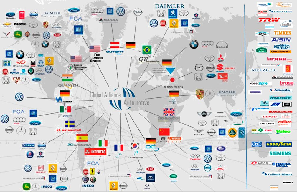 Global-Alliance-AutomotiveNetwork.png