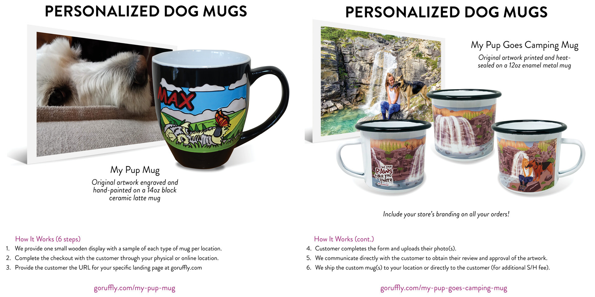 RUFFLY Lookbook – Pages 18 and 19 – Personalized My Pup Dog Mugs