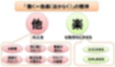 他楽の精神.jpg