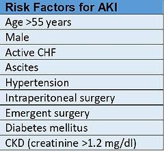 AKI risk factors.jpg