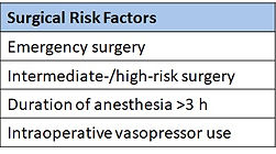 PH surg risk factors.jpg