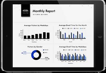 footfall reporting visualisation