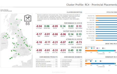 Store clustering: how to meaningfully categorise different store types to help expansion and refurbi