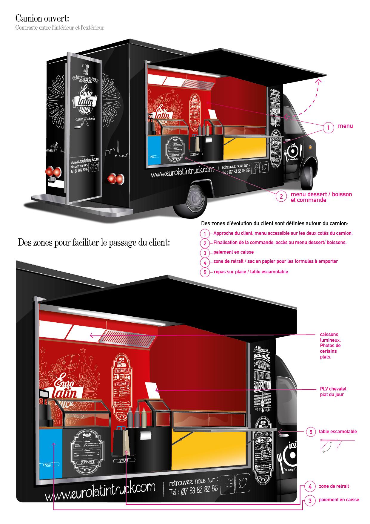 Food Truck Venezuelien