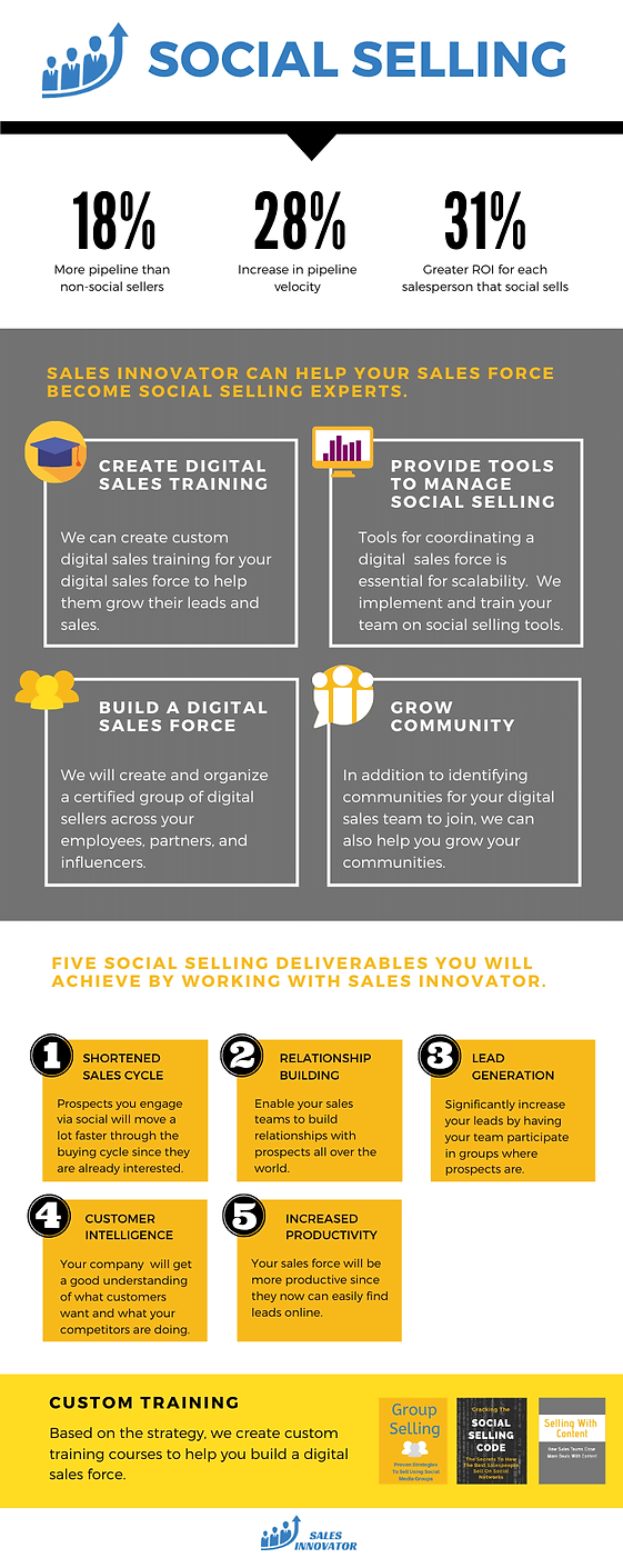 Social Selling Deliverables.png