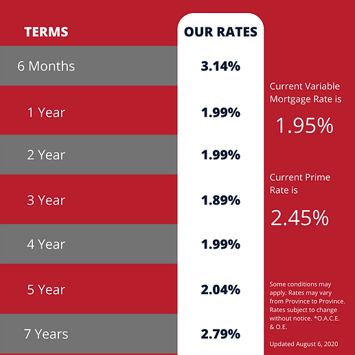 RATE CHART (3).png