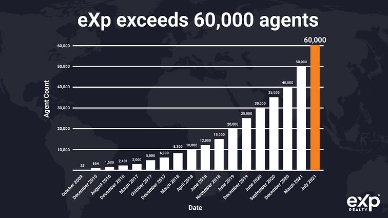 Agent-Announcement-Graph.webp