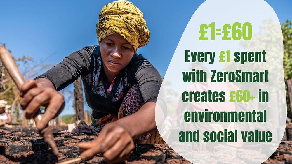 zerosmart tree planting environmental value and social value, fair wage, employees