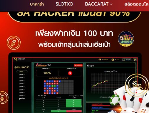 A Guide On Agent Baccarat Online