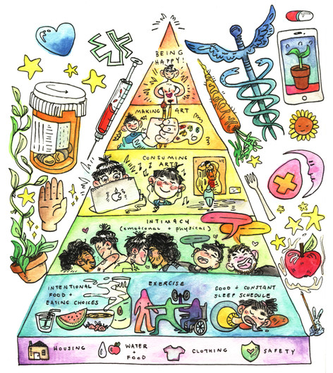 Wellness Pyramid