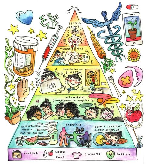 Wellness Pyramid