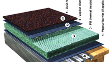 The Bitumen Waterproofing Systems: