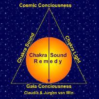 chakra-remedy-cd.jpg