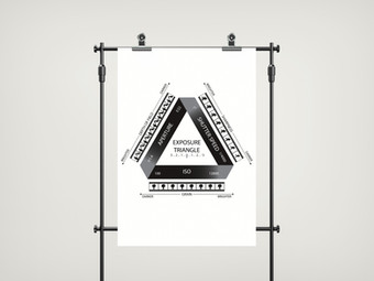 Exposure Triangle Poster