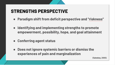 """Powerpoint Slide Strengths Perspective - Paradigm shift from deficit perspective and """"riskness"""". Identifying and implementing strengths to promote empiowerment, possibility, hope, and goal attainment. Conferring agent status. Does not ignore systemic barriers or dismiss the experience of pain and marginalization."""