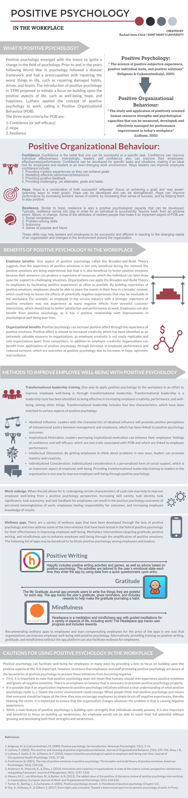 Positive-Psychology-in-the-Workplace-2-.