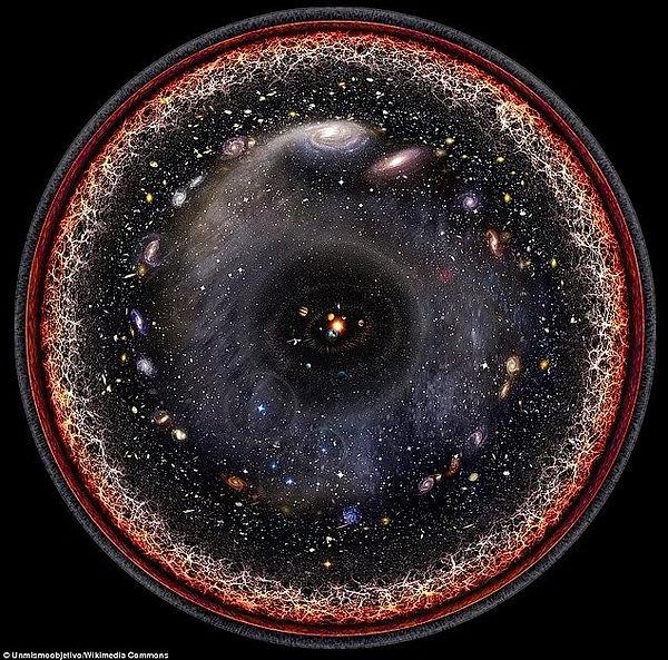 logaritmik evren.jpg