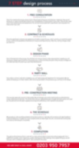 New 7 Step Design Process.jpeg
