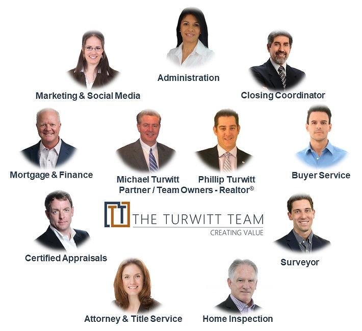 The Turwitt Team - About-786-720.jpg