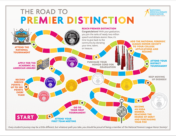 Road to NSDA Premier Distinction Degree Award.png