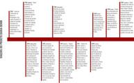 linha-do-tempo-horizontal.jpg