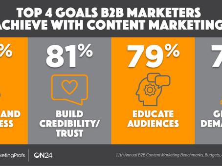 Content. Content. Content. Proven Keys to Success