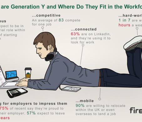 Generation Y führen? Eine große Herausforderung und Chance für Unternehmen!