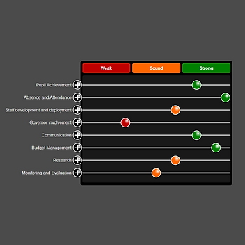 Pupil Premium Self-Evaluation and Improvement Plan