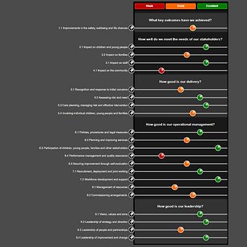Care Inspectorate Quality Framework