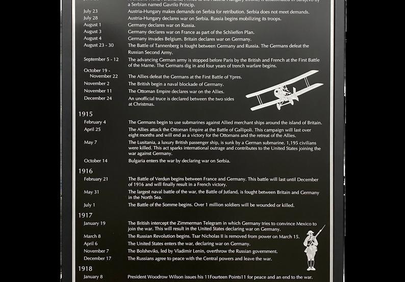 WWI Panel