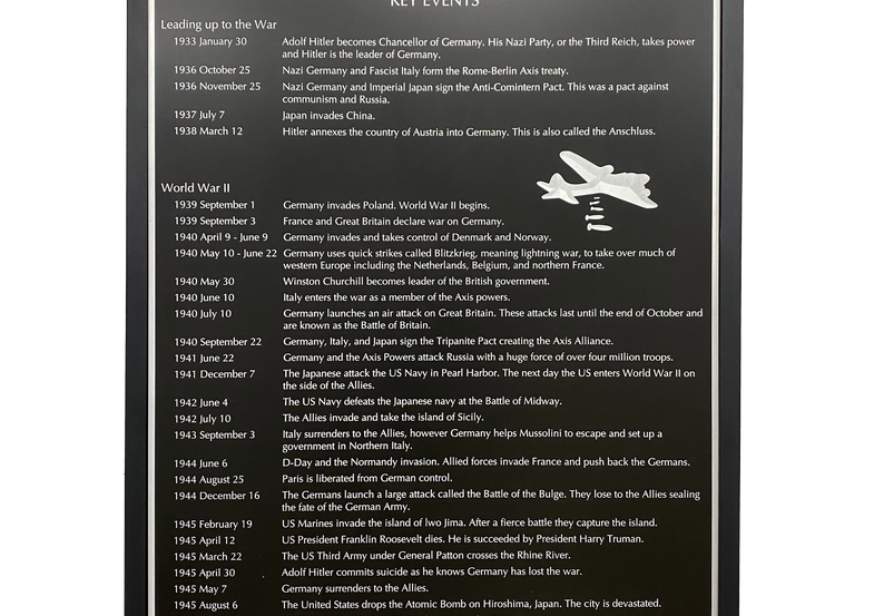 WW2 Panel