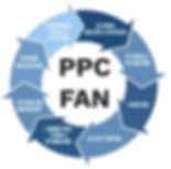 PPC-Proces-2s.jpg