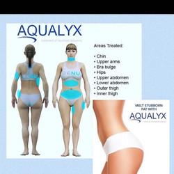 aqualyx areas