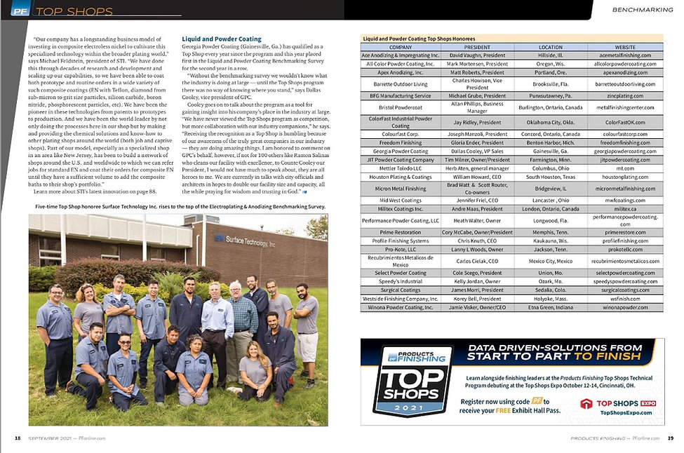 Products Finishing Top Shops September 2021 digital publication page 18-19