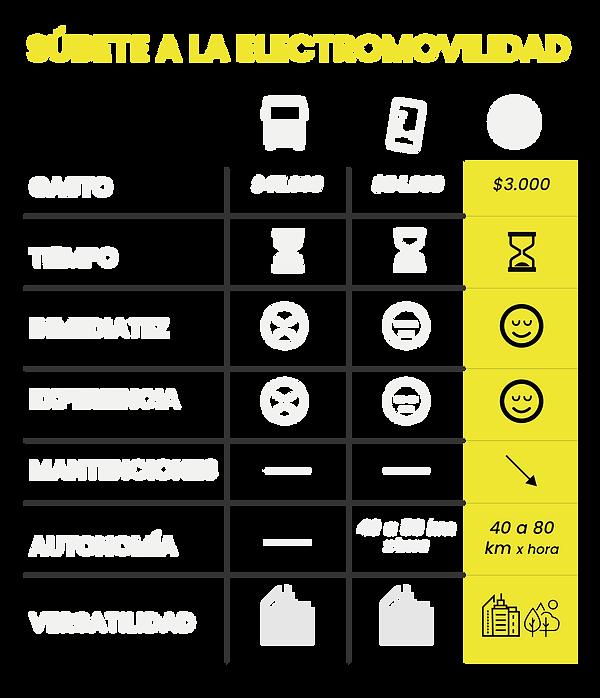 infografia-rolling-d.png
