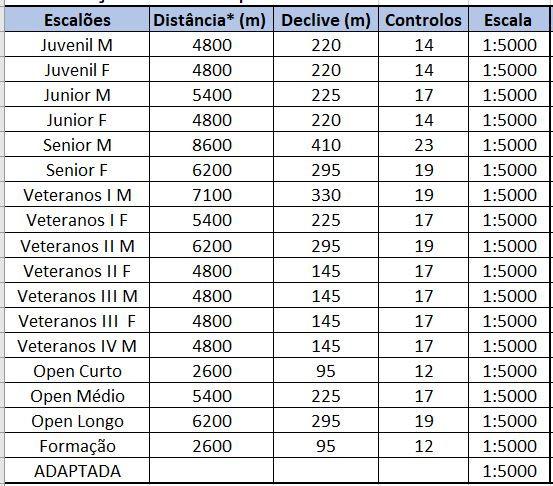 INFO Percursos STCR19.JPG