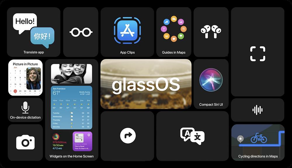 Apple glassOS concept - Source:9to5mac.com @filipeesposito