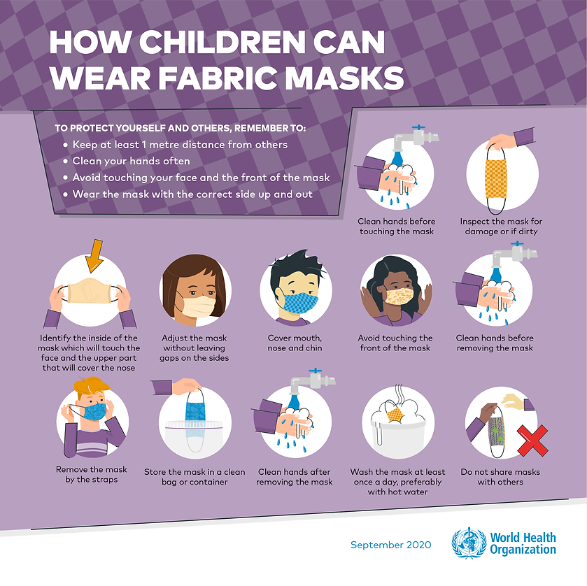 infographic---children-and-masks---eng35