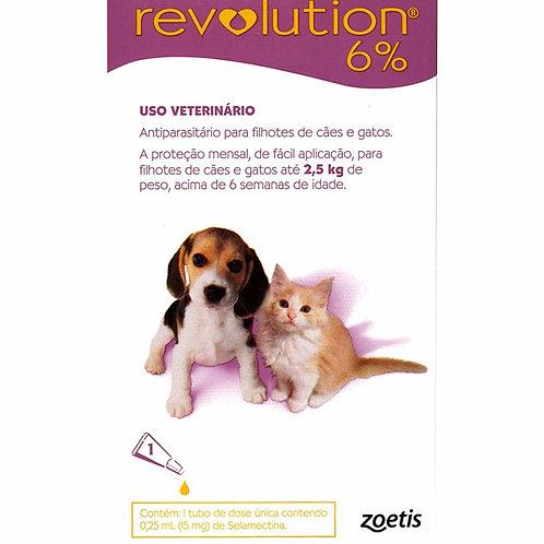 Revolution 6% Antiparasitario Interno y Externo -Zoetis-