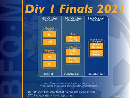 Updated Finals Roadmap