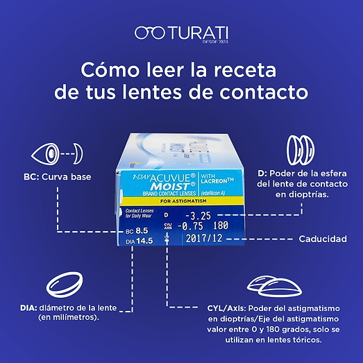 Óptica Turati Lentes Contacto.png