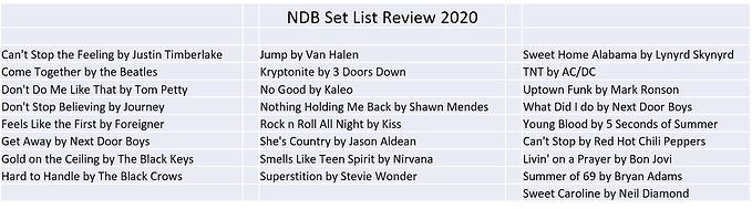 NDB Set List 2020.png